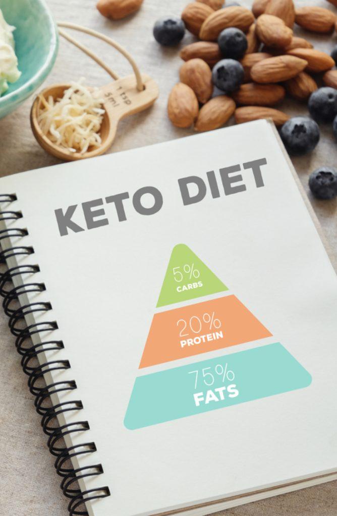 macros | diet | counting macros | lose weight | fitness | health | fitness apps | macro apps | health apps